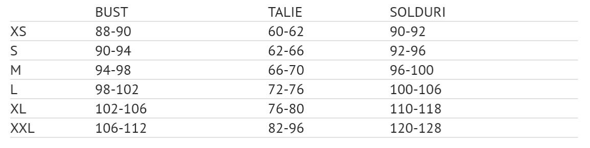 Tabel de dimensiuni